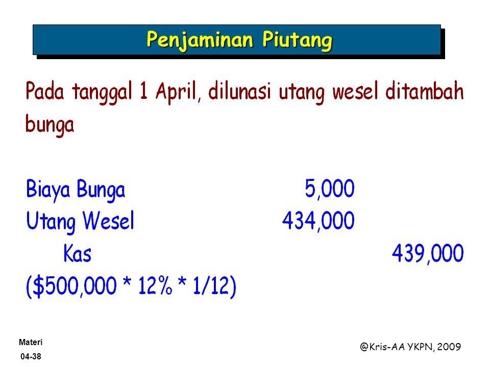Materi 04-38 @Kris-AA YKPN, 2009 Penjaminan Piutang