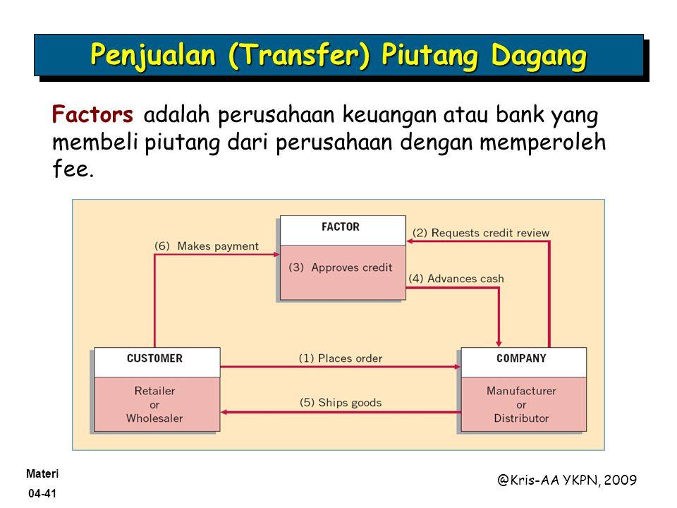 Materi 04-41 @Kris-AA YKPN, 2009 Factors adalah perusahaan keuangan atau bank yang membeli piutang dari perusahaan dengan memperoleh fee. Penjualan (T