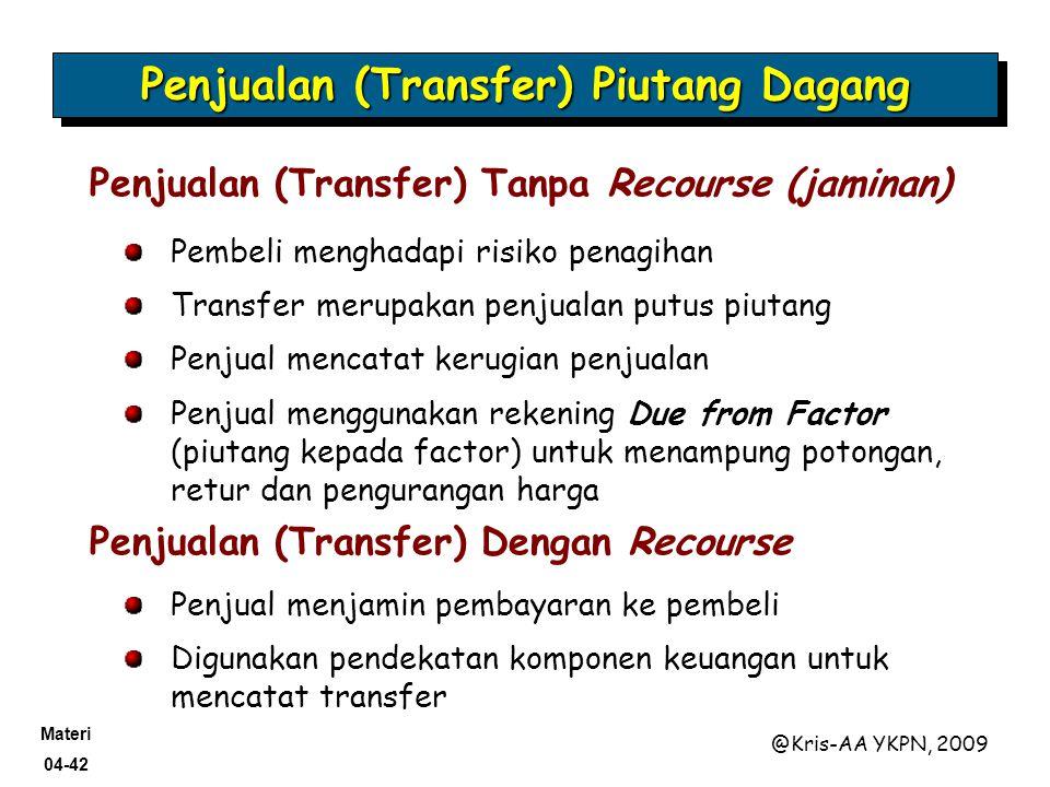Materi 04-42 @Kris-AA YKPN, 2009 Penjualan (Transfer) Tanpa Recourse (jaminan) Pembeli menghadapi risiko penagihan Transfer merupakan penjualan putus