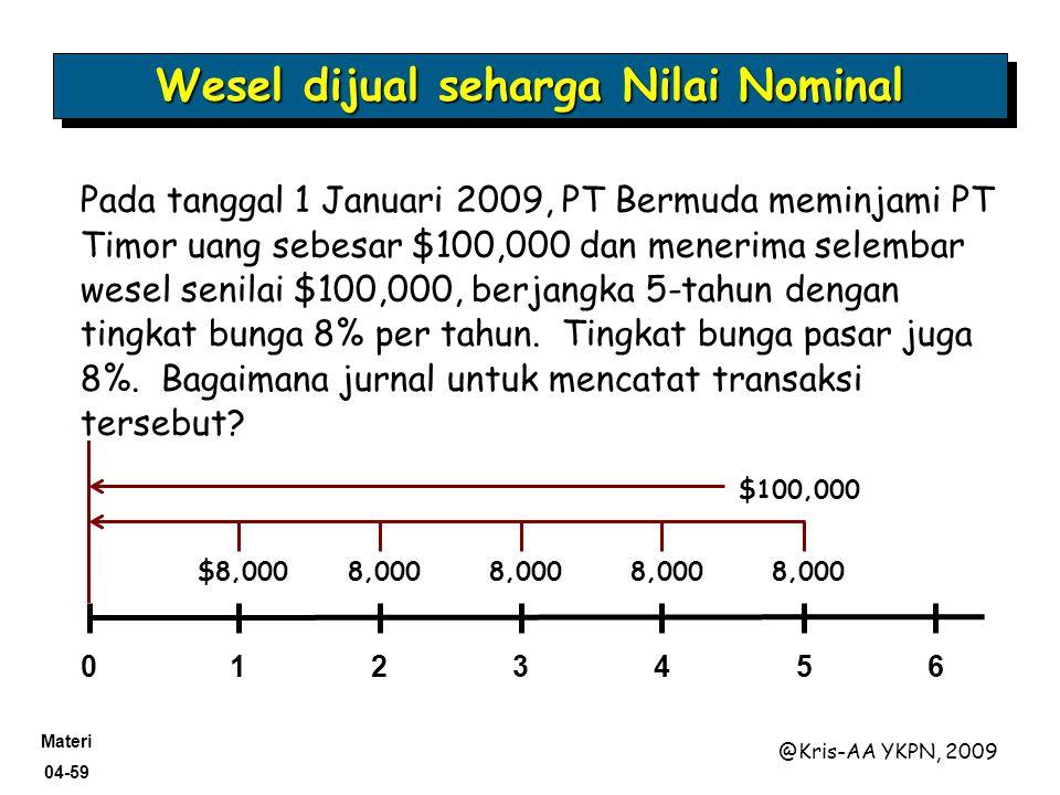 Materi 04-59 @Kris-AA YKPN, 2009 Pada tanggal 1 Januari 2009, PT Bermuda meminjami PT Timor uang sebesar $100,000 dan menerima selembar wesel senilai