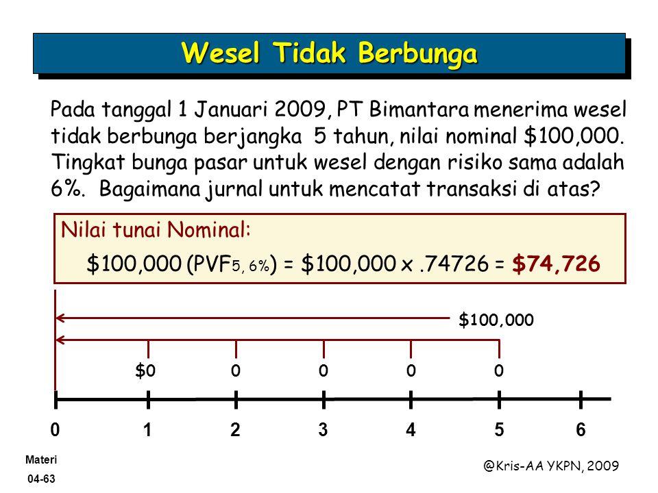 Materi 04-63 @Kris-AA YKPN, 2009 Pada tanggal 1 Januari 2009, PT Bimantara menerima wesel tidak berbunga berjangka 5 tahun, nilai nominal $100,000. Ti