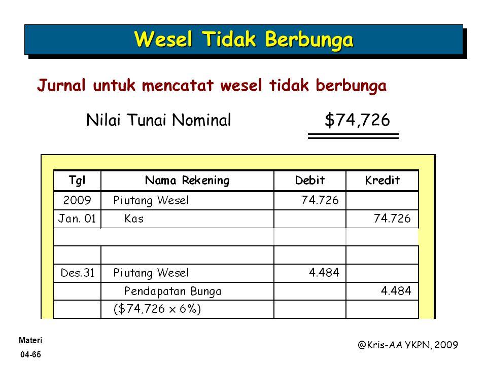 Materi 04-65 @Kris-AA YKPN, 2009 Jurnal untuk mencatat wesel tidak berbunga Nilai Tunai Nominal $74,726 Wesel Tidak Berbunga