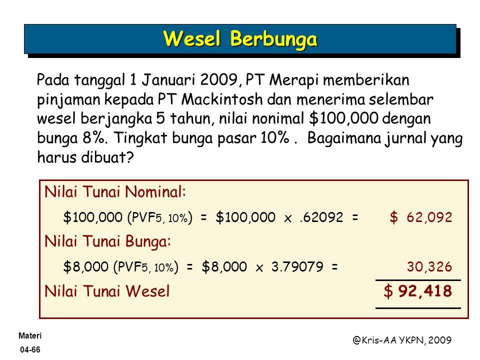 Materi 04-66 @Kris-AA YKPN, 2009 Pada tanggal 1 Januari 2009, PT Merapi memberikan pinjaman kepada PT Mackintosh dan menerima selembar wesel berjangka
