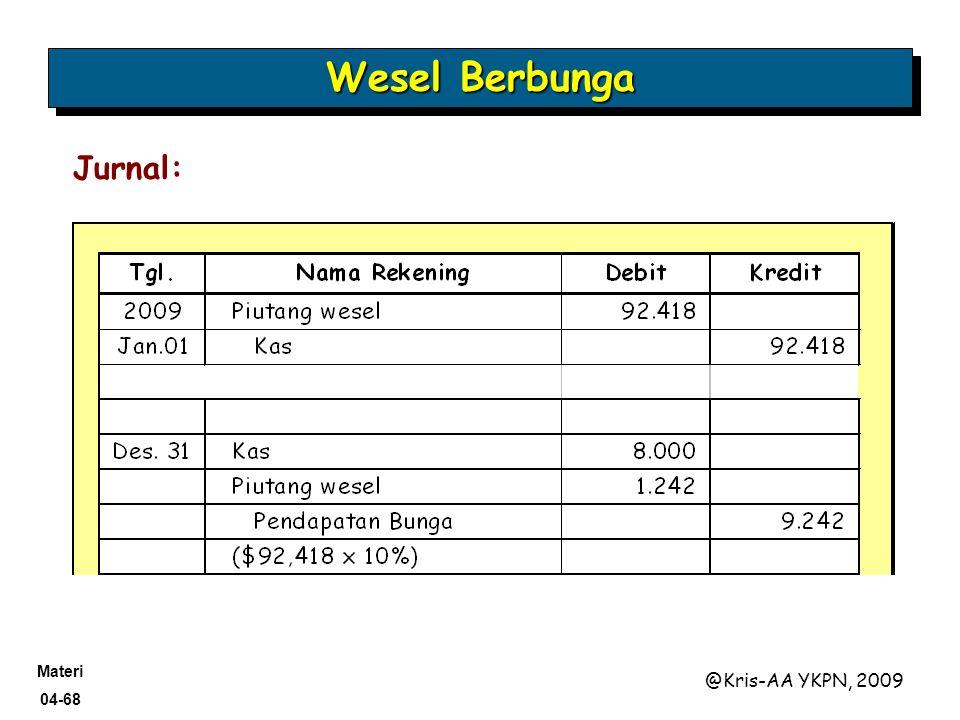 Materi 04-68 @Kris-AA YKPN, 2009 Jurnal: Wesel Berbunga