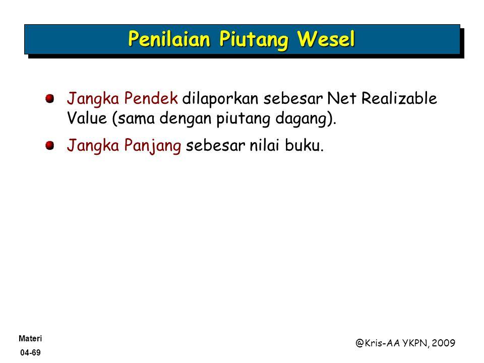 Materi 04-69 @Kris-AA YKPN, 2009 Penilaian Piutang Wesel Jangka Pendek dilaporkan sebesar Net Realizable Value (sama dengan piutang dagang). Jangka Pa