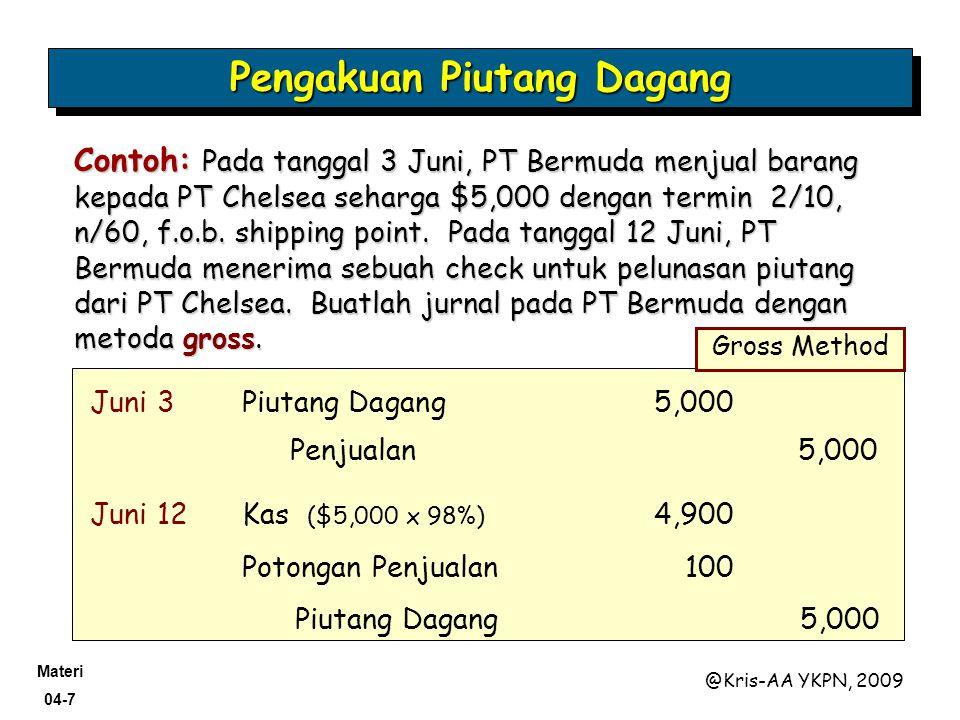 Materi 04-8 @Kris-AA YKPN, 2009 Jika transaksi tersebut dicatat dengan metoda Net Penjualan 4,900 Piutang Dagang 4,900Juni 3 Piutang Dagang 4,900 Kas 4,900Juni 12 Net Method Pengakuan Piutang Dagang
