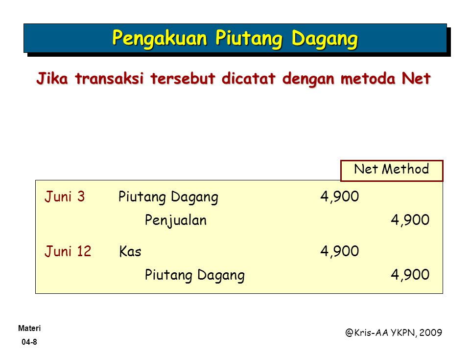 Materi 04-69 @Kris-AA YKPN, 2009 Penilaian Piutang Wesel Jangka Pendek dilaporkan sebesar Net Realizable Value (sama dengan piutang dagang).