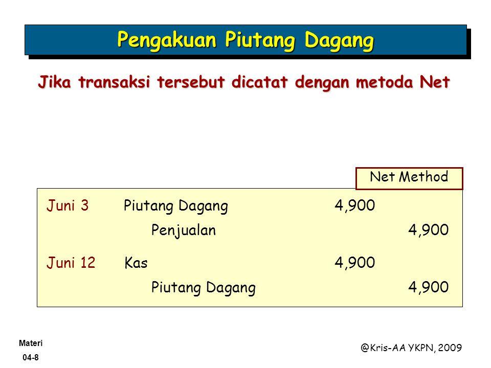 Materi 04-8 @Kris-AA YKPN, 2009 Jika transaksi tersebut dicatat dengan metoda Net Penjualan 4,900 Piutang Dagang 4,900Juni 3 Piutang Dagang 4,900 Kas