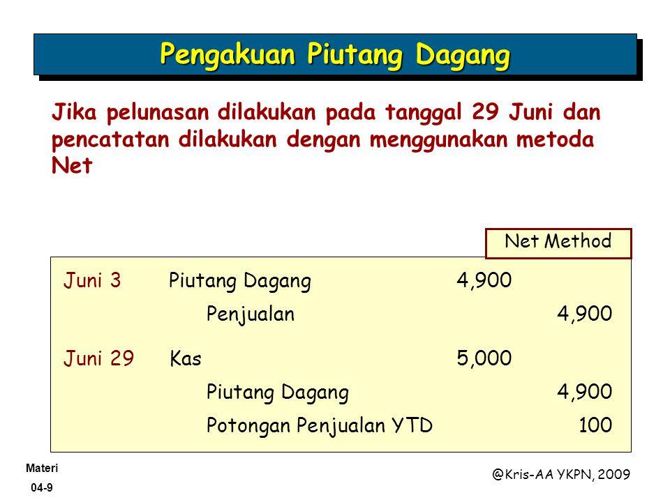 Materi 04-9 @Kris-AA YKPN, 2009 Jika pelunasan dilakukan pada tanggal 29 Juni dan pencatatan dilakukan dengan menggunakan metoda Net Penjualan 4,900 P
