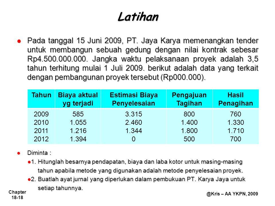 Chapter 18-18 @Kris – AA YKPN, 2009 Latihan Pada tanggal 15 Juni 2009, PT. Jaya Karya memenangkan tender untuk membangun sebuah gedung dengan nilai ko