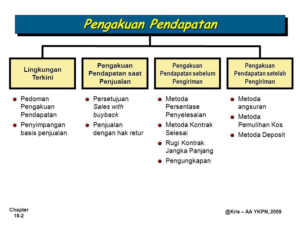 Chapter 18-2 @Kris – AA YKPN, 2009 Lingkungan Terkini Pedoman Pengakuan Pendapatan Penyimpangan basis penjualan Pengakuan Pendapatan saat Penjualan Pe
