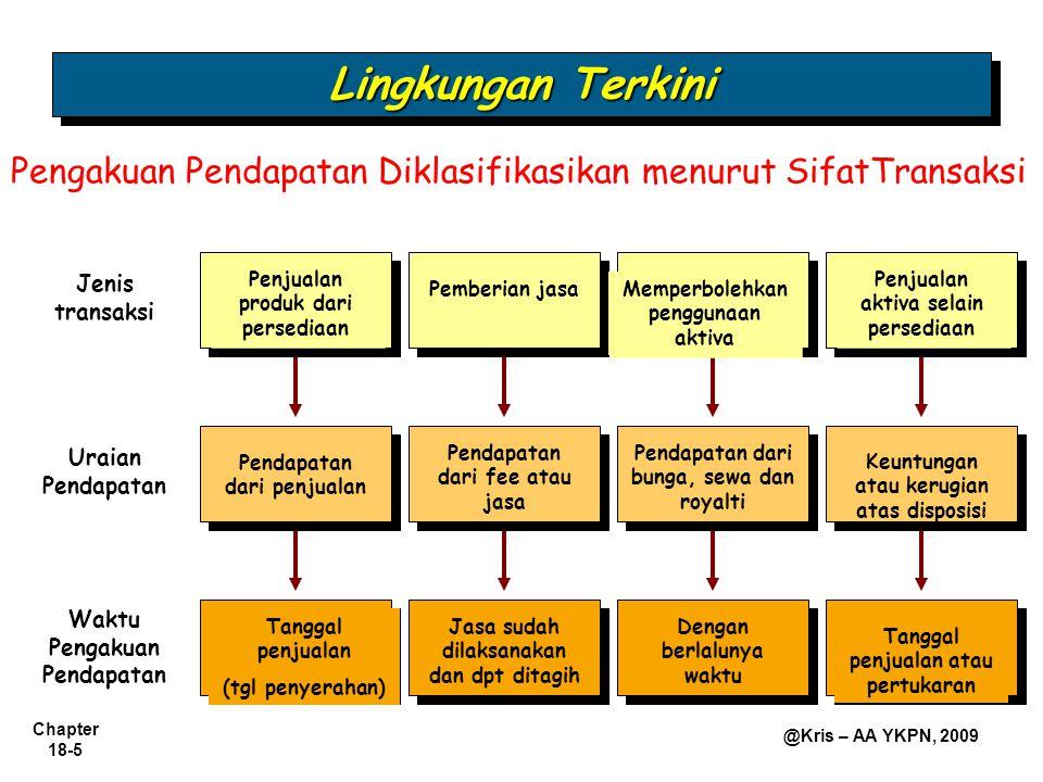 Chapter 18-5 @Kris – AA YKPN, 2009 Penjualan produk dari persediaan Jenis transaksi Pemberian jasa Memperbolehkan penggunaan aktiva Penjualan aktiva s