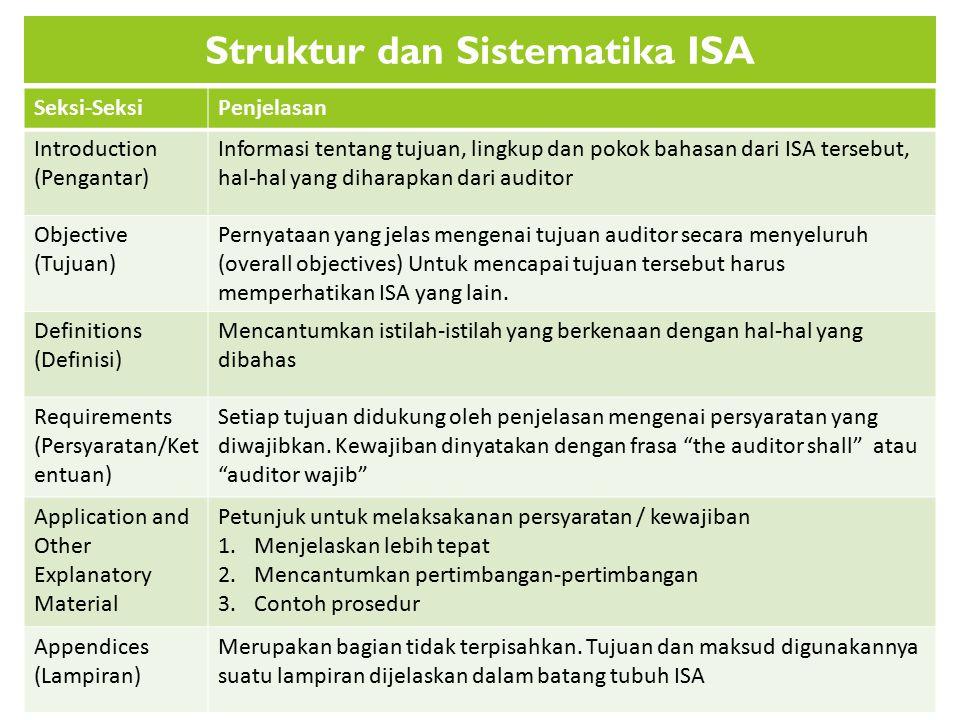 Struktur dan Sistematika ISA Seksi-SeksiPenjelasan Introduction (Pengantar) Informasi tentang tujuan, lingkup dan pokok bahasan dari ISA tersebut, hal