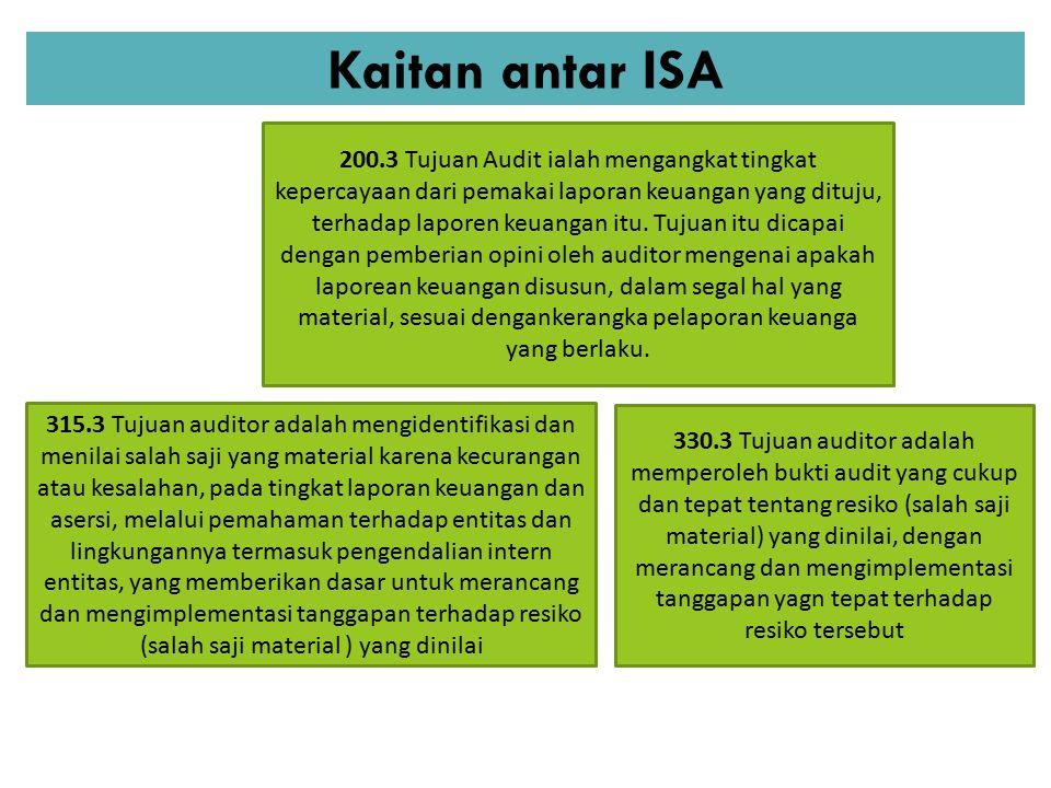 Kaitan antar ISA 200.3 Tujuan Audit ialah mengangkat tingkat kepercayaan dari pemakai laporan keuangan yang dituju, terhadap laporen keuangan itu. Tuj