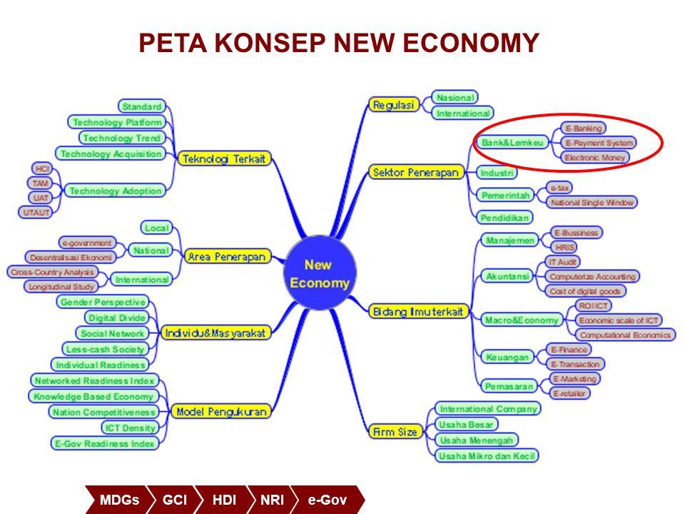 MDGsGCIHDINRIe-Gov PETA KONSEP NEW ECONOMY