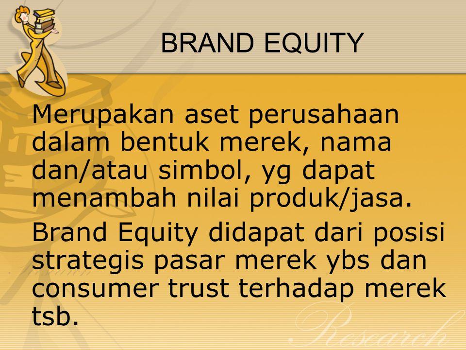 BRAND EQUITY Merupakan aset perusahaan dalam bentuk merek, nama dan/atau simbol, yg dapat menambah nilai produk/jasa.