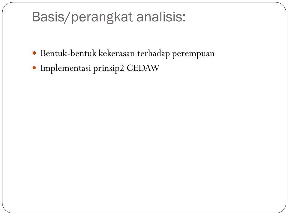 Basis/perangkat analisis: Bentuk-bentuk kekerasan terhadap perempuan Implementasi prinsip2 CEDAW