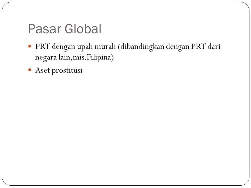 Pasar Global PRT dengan upah murah (dibandingkan dengan PRT dari negara lain,mis.Filipina) Aset prostitusi