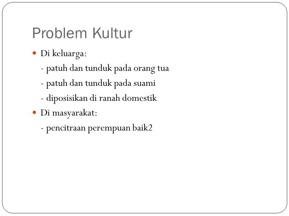 Problem Kultur Di keluarga: - patuh dan tunduk pada orang tua - patuh dan tunduk pada suami - diposisikan di ranah domestik Di masyarakat: - pencitraan perempuan baik2