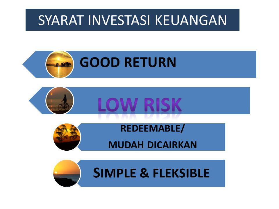 SYARAT INVESTASI KEUANGAN REDEEMABLE/ MUDAH DICAIRKAN S IMPLE & FLEKSIBLE GOOD RETURN