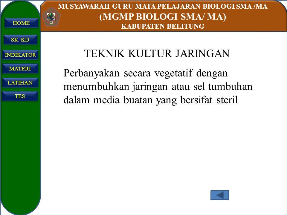 MUSYAWARAH GURU MATA PELAJARAN BIOLOGI SMA /MA (MGMP BIOLOGI SMA/ MA) KABUPATEN BELITUNG SK KD INDIKATO R INDIKATO R MATERI LATIHAN TES HOME TEKNIK KU