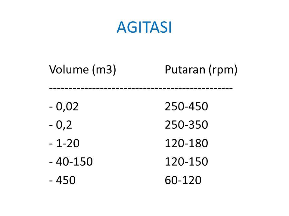 AGITASI Volume (m3)Putaran (rpm) ----------------------------------------------- - 0,02250-450 - 0,2250-350 - 1-20120-180 - 40-150120-150 - 45060-120
