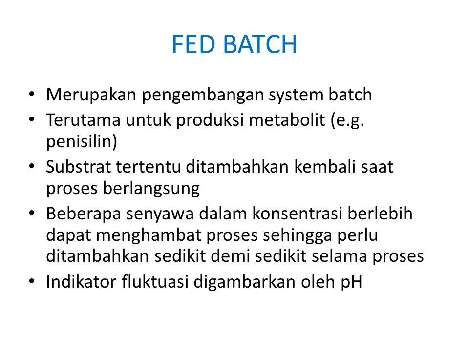 FED BATCH Merupakan pengembangan system batch Terutama untuk produksi metabolit (e.g. penisilin) Substrat tertentu ditambahkan kembali saat proses ber