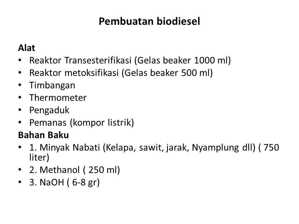 Pembuatan biodiesel Alat Reaktor Transesterifikasi (Gelas beaker 1000 ml) Reaktor metoksifikasi (Gelas beaker 500 ml) Timbangan Thermometer Pengaduk P