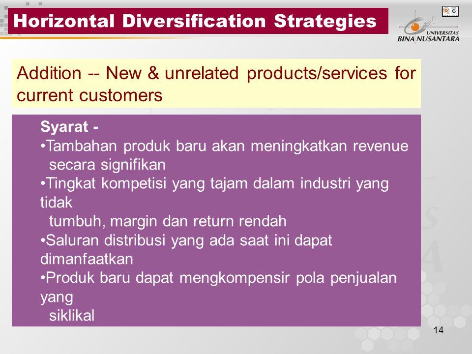 14 Horizontal Diversification Strategies Addition -- New & unrelated products/services for current customers Syarat - Tambahan produk baru akan meningkatkan revenue secara signifikan Tingkat kompetisi yang tajam dalam industri yang tidak tumbuh, margin dan return rendah Saluran distribusi yang ada saat ini dapat dimanfaatkan Produk baru dapat mengkompensir pola penjualan yang siklikal
