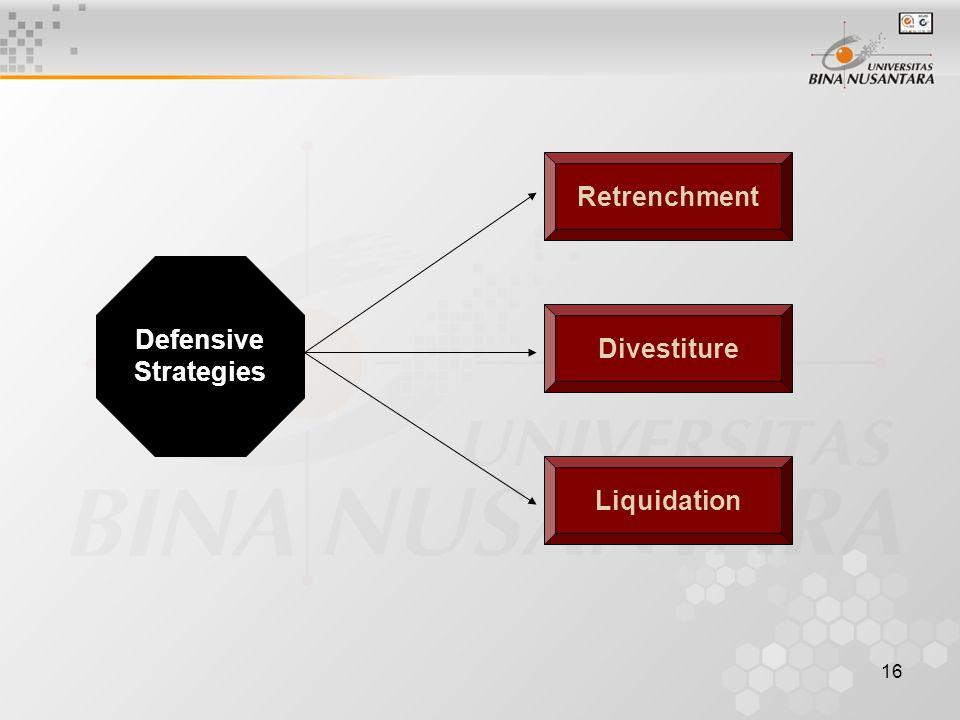 16 Defensive Strategies Retrenchment Divestiture Liquidation