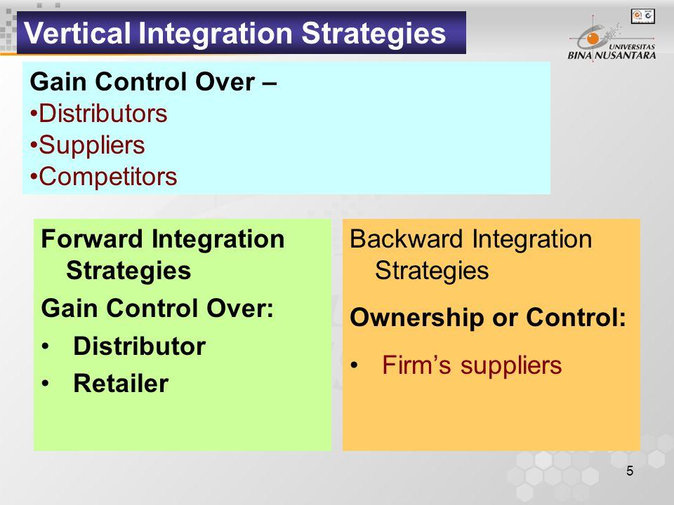 5 Vertical Integration Strategies Gain Control Over – Distributors Suppliers Competitors Backward Integration Strategies Ownership or Control: Firm's suppliers Forward Integration Strategies Gain Control Over: Distributor Retailer