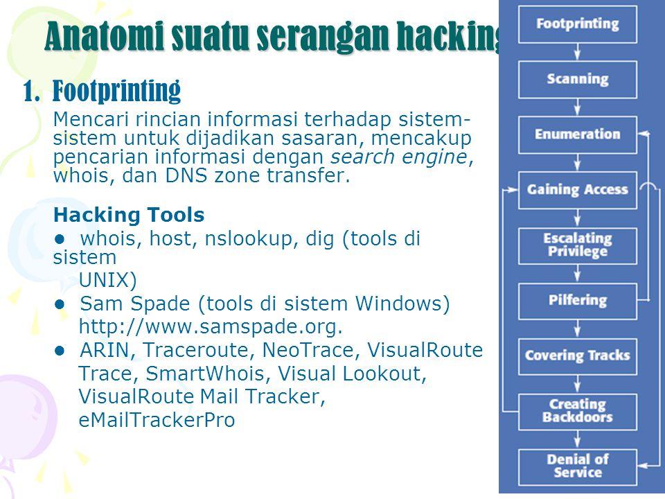 Anatomi suatu serangan hacking 1.Footprinting Mencari rincian informasi terhadap sistem- sistem untuk dijadikan sasaran, mencakup pencarian informasi