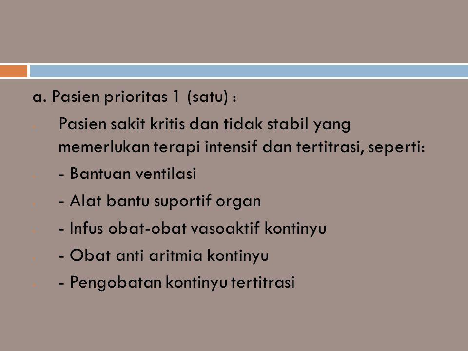 a. Pasien prioritas 1 (satu) : - Pasien sakit kritis dan tidak stabil yang memerlukan terapi intensif dan tertitrasi, seperti: - - Bantuan ventilasi -