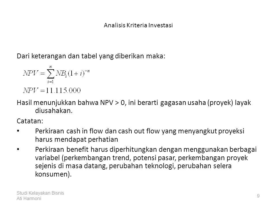 Analisis Kriteria Investasi Tabel 5: Jumlah Investasi, Biaya Operasi, dan Biaya Pemeliharaan dalam Harga Berlaku dan dalam Present Value (dalam Rp.000,-) ThnInvestasiBiaya Operasi BenefitNet 18% ī OMB 020.000--1,0000-20.000-- 115.000--0,8475-12.712-- 2-5.00010.0000,7182-3.5917.182 3-6.00012.0000,6086-3.6517.303 4-6.00014.0000,5158-3.0957.221 5-7.00017.0000,4371-3.0607.431 6-7.00021.0000,3704-2.5937.778 7-8.00025.0000,3139-2.5117.848 8-9.00030.0000,2660-2.3947.980 9 - 10.00036.0000,2255 - 2.2558.118 10-11.00043.0000,1911-2.1028.217 32.71225.25369.078 Studi Kelayakan Bisnis Ati Harmoni 30