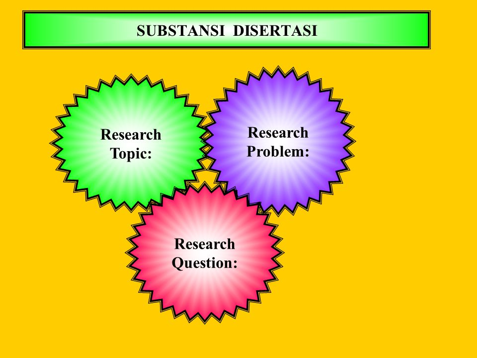 SUBSTANSI DISERTASI Research Topic: Research Problem: Research Question: