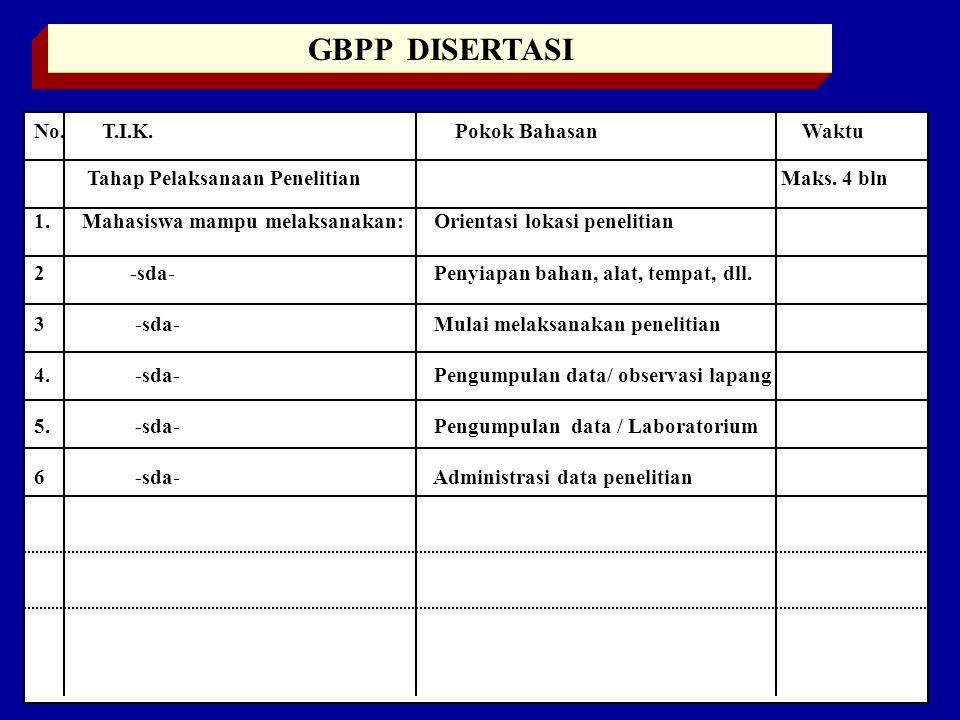 GBPP DISERTASI No.T.I.K. Pokok Bahasan Waktu Tahap Pelaksanaan Penelitian Maks.
