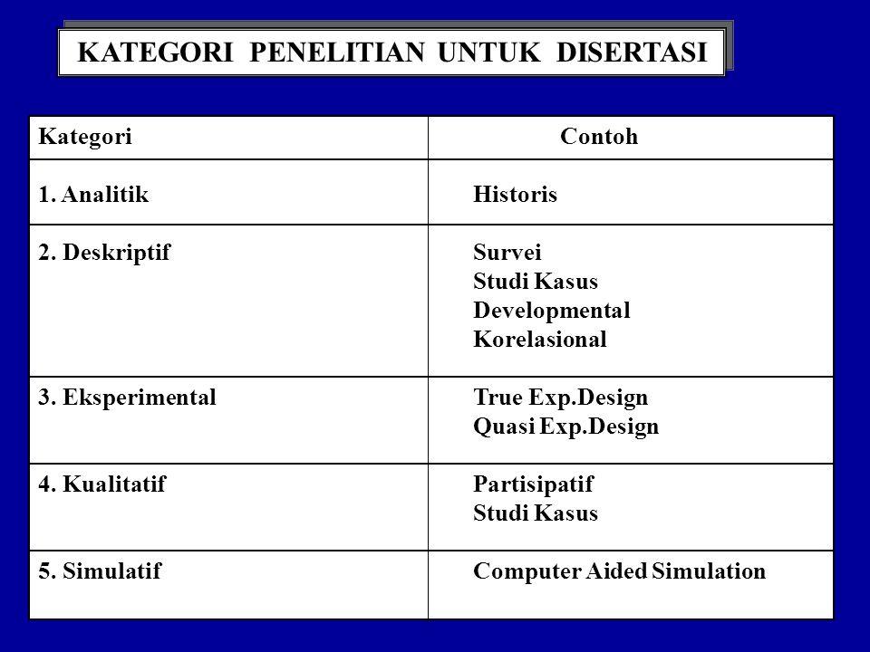KATEGORI PENELITIAN UNTUK DISERTASI KategoriContoh 1.