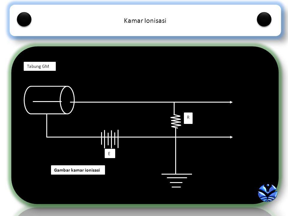 Tabung GM E R Gambar kamar ionisasi