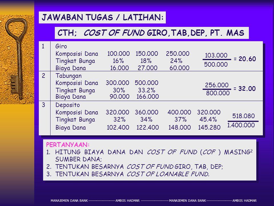 No Sumber Dana  Dana 1Giro 500.000 2Tabungan 800.000 3Dpst berjgk 1.400.000 4Srtfikat Dpst 1.100.000 5Dpst on call 650.000 6K L B I 250.000 7Pinjaman