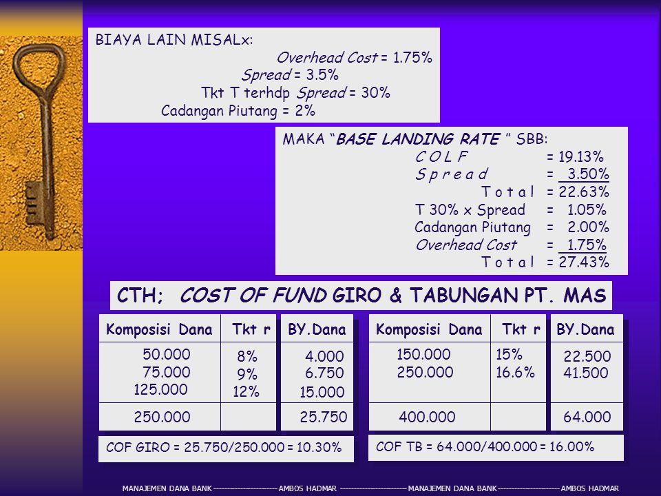 2. BIAYA DANA RATA 2 TERTIMBANG: A. Dana yg dikeluarkan seblm dikeluarkan RR = Cost of Fund (COF ) B. Dana yg dikeluarkan setlh dikeluarnan RR = Cost