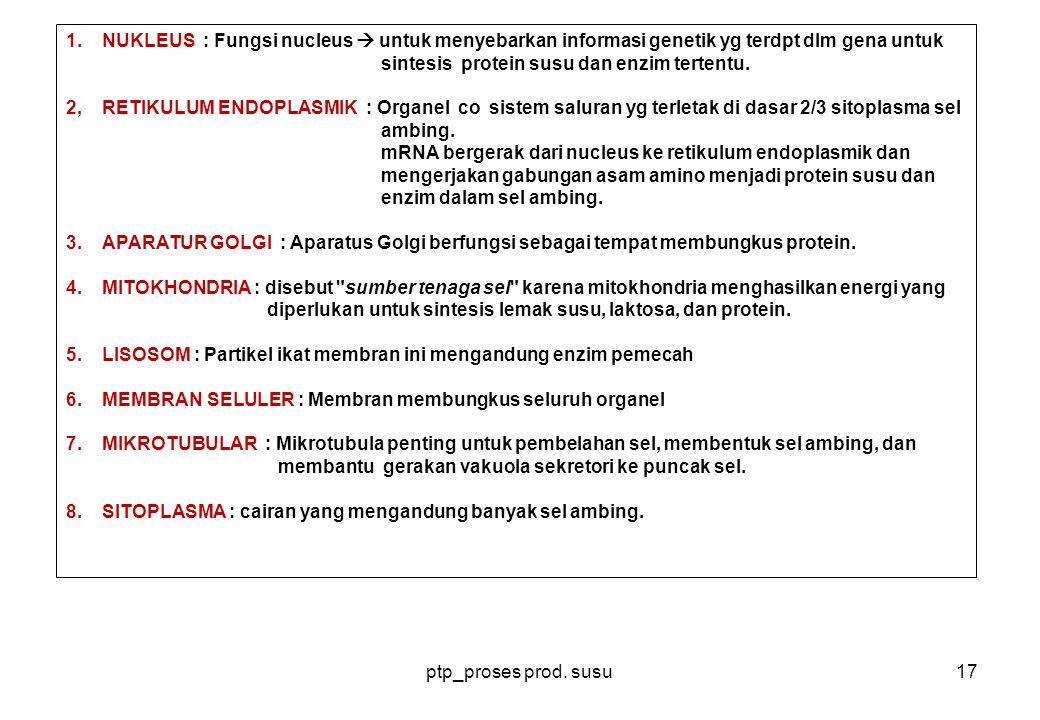 ptp_proses prod. susu17 1.NUKLEUS : Fungsi nucleus  untuk menyebarkan informasi genetik yg terdpt dlm gena untuk sintesis protein susu dan enzim tert