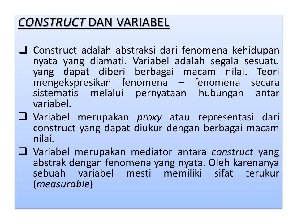 CONSTRUCT DAN VARIABEL  Construct adalah abstraksi dari fenomena kehidupan nyata yang diamati. Variabel adalah segala sesuatu yang dapat diberi berba