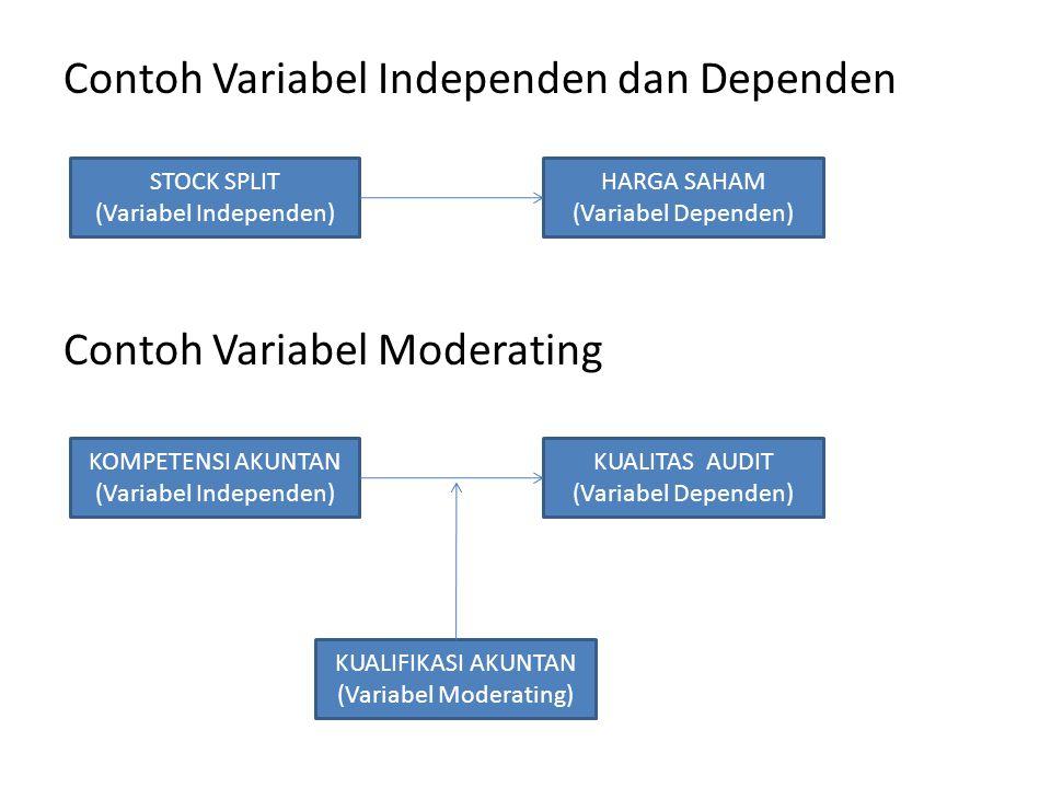 Contoh Variabel Independen dan Dependen STOCK SPLIT (Variabel Independen) HARGA SAHAM (Variabel Dependen) Contoh Variabel Moderating KOMPETENSI AKUNTA
