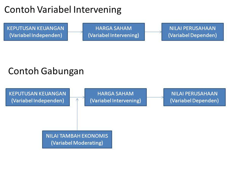 Contoh Variabel Intervening KEPUTUSAN KEUANGAN (Variabel Independen) NILAI PERUSAHAAN (Variabel Dependen) HARGA SAHAM (Variabel Intervening) Contoh Ga
