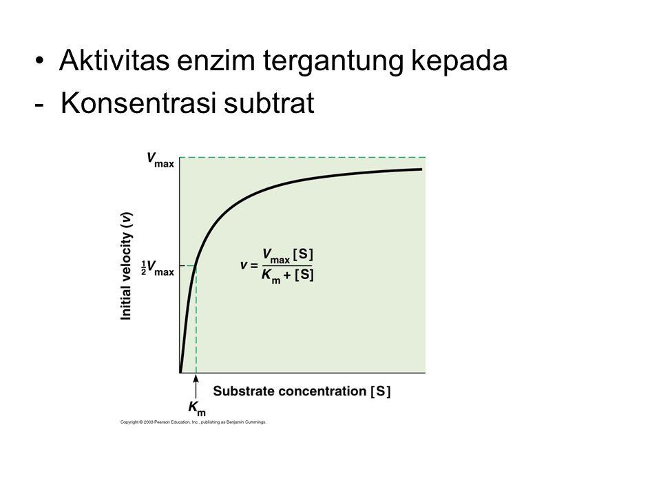 Aktivitas enzim tergantung kepada - Konsentrasi subtrat