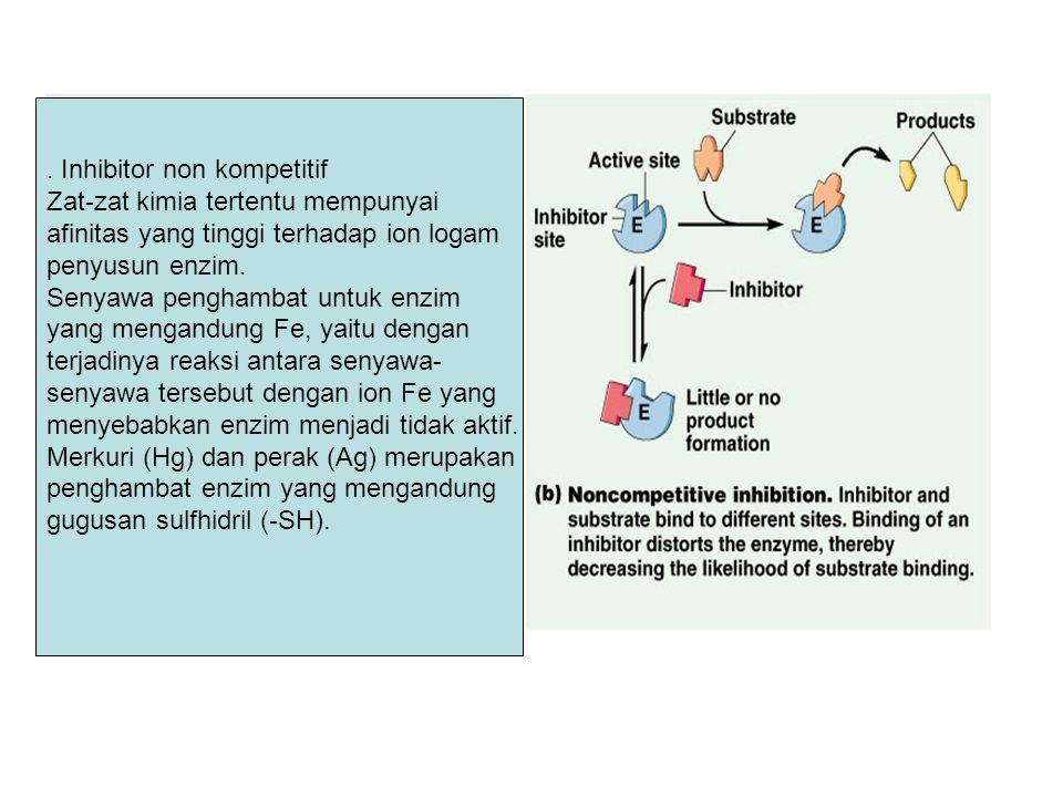 Inhibitor non kompetitif Zat-zat kimia tertentu mempunyai afinitas yang tinggi terhadap ion logam penyusun enzim.