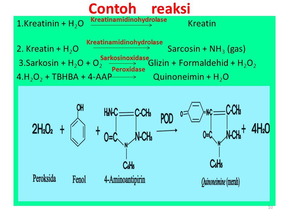 Contoh reaksi 1.Kreatinin + H 2 O Kreatin 2.