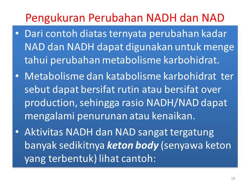 Pengukuran Perubahan NADH dan NAD Dari contoh diatas ternyata perubahan kadar NAD dan NADH dapat digunakan untuk menge tahui perubahan metabolisme karbohidrat.