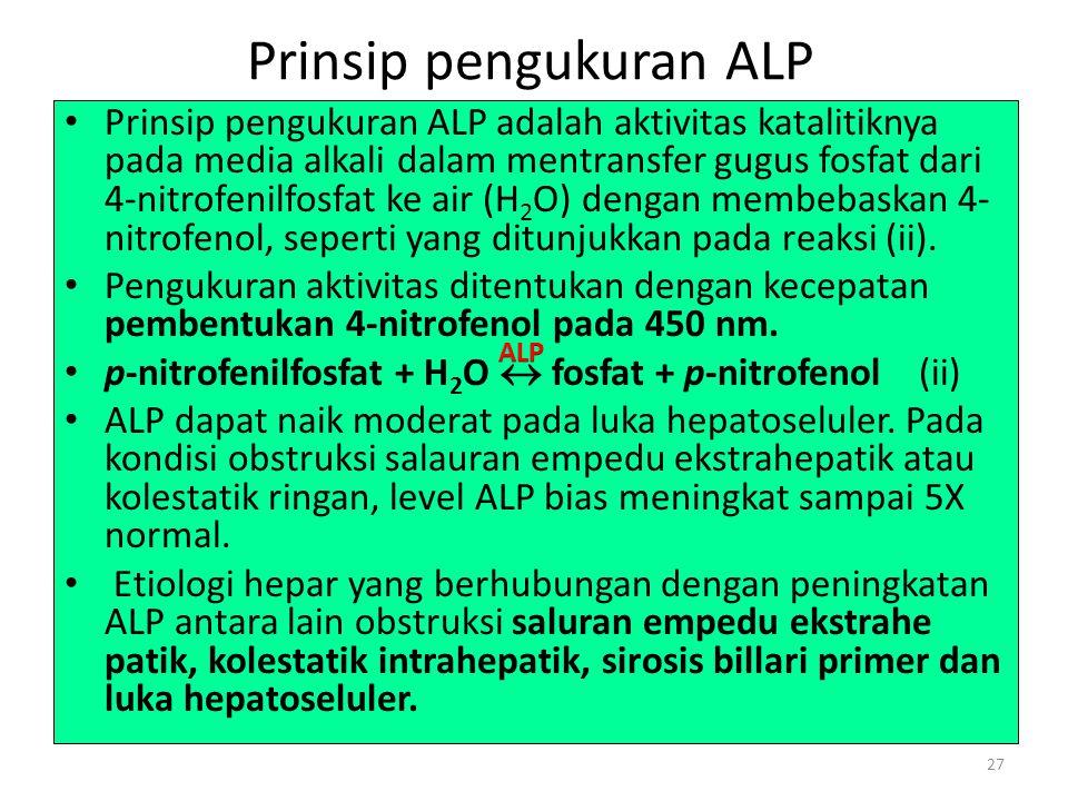 Prinsip pengukuran ALP Prinsip pengukuran ALP adalah aktivitas katalitiknya pada media alkali dalam mentransfer gugus fosfat dari 4-nitrofenilfosfat ke air (H 2 O) dengan membebaskan 4- nitrofenol, seperti yang ditunjukkan pada reaksi (ii).