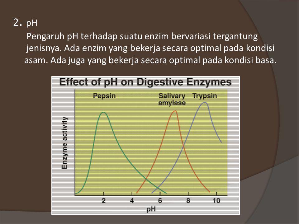 2.pH Pengaruh pH terhadap suatu enzim bervariasi tergantung jenisnya.